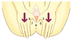masajes perineal embarazada